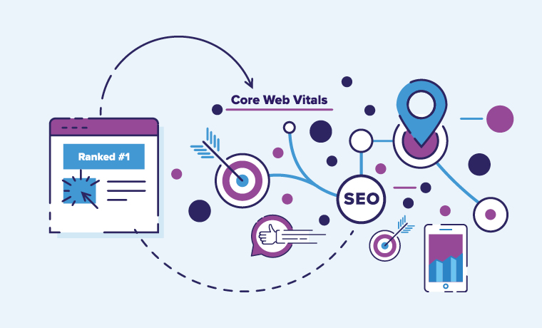 Core Web Vitals: What Are They and How to Optimize for Them
